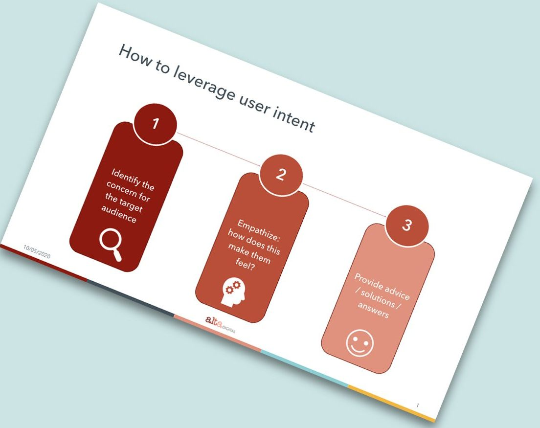 Leverage user intent graphic in SEO presentation slide